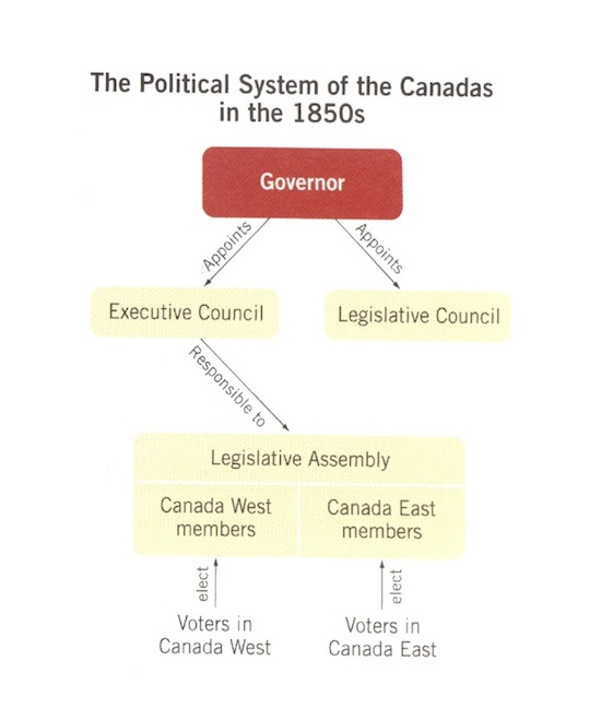 british and american political systems Political culture in contemporary britain: people and politicians, principles and practice william l miller, annis may timpson, and michael lessnoff.
