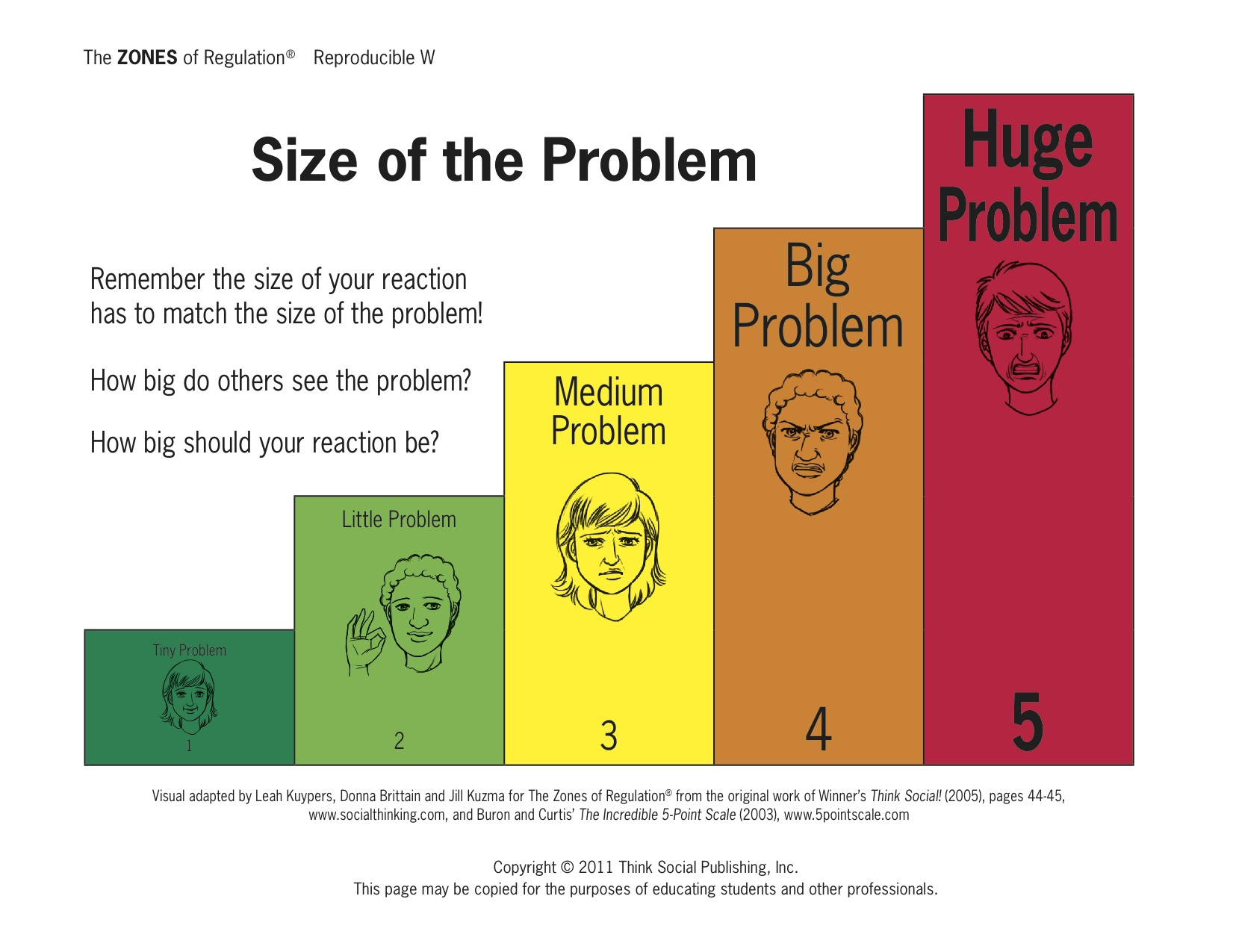 The Zones of Regulation: Size of the Problem Thinking